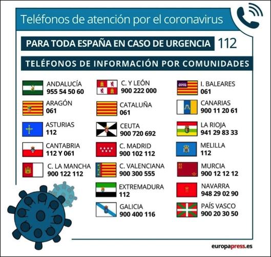 numéros d'information Covid en Espagne 112